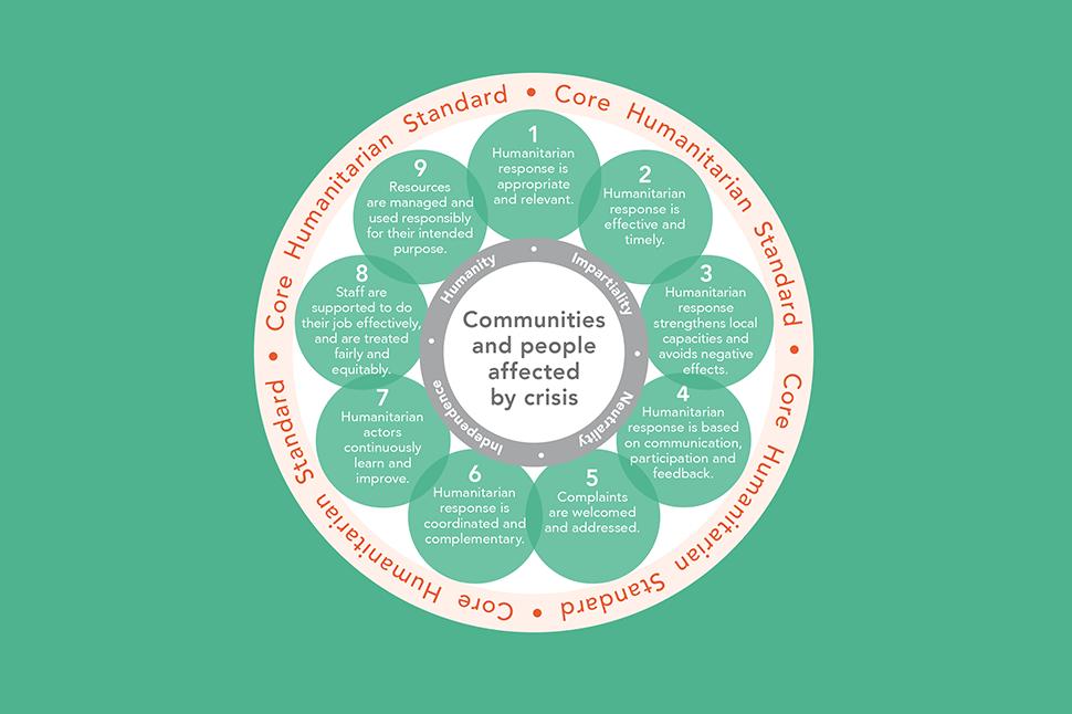 The Core Humanitarian Standard, 2014[...]